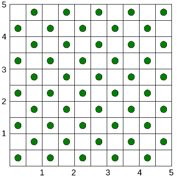 5 by 5 grid with 50 plug locations
