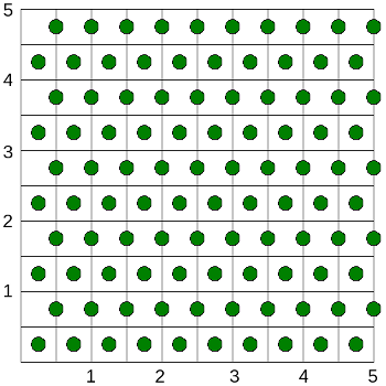5 by 5 grid with 100 plug locations